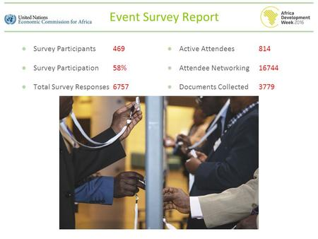 Survey Report Event Survey Report ●Survey Participants469 ●Survey Participation58% ●Total Survey Responses6757 ●Active Attendees814 ●Attendee Networking16744.