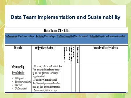 Data Team Implementation and Sustainability. Planning for Data Team Implementation Align Data Teams with the mission, values, and purpose of the school.
