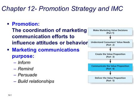 12-1 Chapter 12- Promotion Strategy and IMC  Promotion: The coordination of marketing communication efforts to influence attitudes or behavior  Marketing.