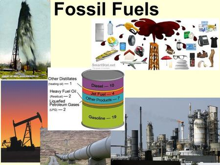 Fossil Fuels. Renewable v. Nonrenewable Renewable: can be replenished over fairly short time spans. (months, years) –Examples: a. Plants - such as trees.