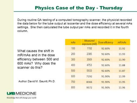 Page 1 Physics Case of the Day - Thursday During routine QA testing of a computed tomography scanner, the physicist recorded the data below for the tube.