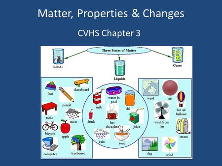 Matter, Properties & Changes CVHS Chapter 3. Chemical Properties The ability of a substance to combine with or change into one or more other substances.