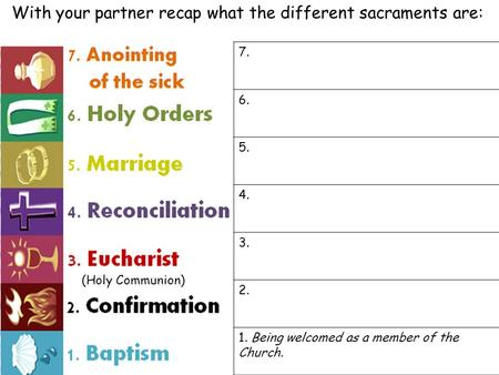 7. 6. 5. 4. 3. 2. 1. Being welcomed as a member of the Church. With your partner recap what the different sacraments are: (Holy Communion)