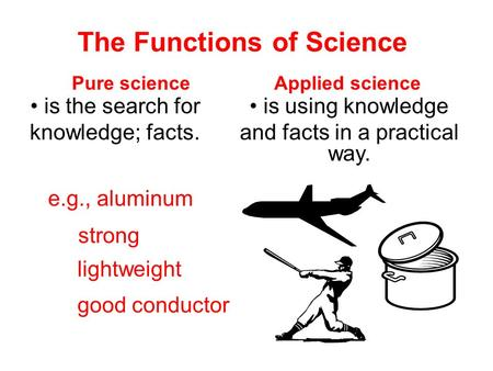 The Functions of Science Pure science Applied science is the search for knowledge; facts. is using knowledge and facts in a practical way. e.g., aluminum.