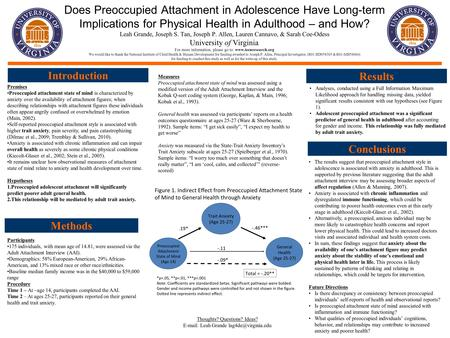 Does Preoccupied Attachment in Adolescence Have Long-term Implications for Physical Health in Adulthood – and How? Leah Grande, Joseph S. Tan, Joseph P.