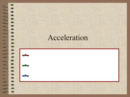 Acceleration. Definition Any change in velocity is acceleration What are the possible causes of acceleration? Speeding up Slowing down Changing direction.