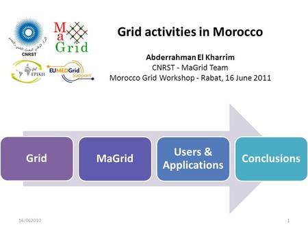GridMaGrid Users & Applications Conclusions 16/0620101 Grid activities in Morocco Abderrahman El Kharrim CNRST - MaGrid Team Morocco Grid Workshop - Rabat,