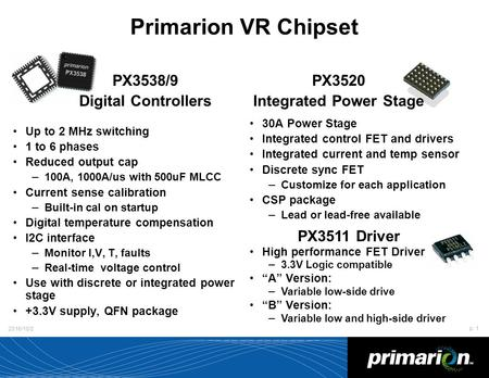 P. 1 2016/10/2 Primarion VR Chipset Up to 2 MHz switching 1 to 6 phases Reduced output cap – 100A, 1000A/us with 500uF MLCC Current sense calibration –