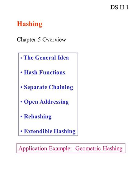 DS.H.1 Hashing Chapter 5 Overview The General Idea Hash Functions Separate Chaining Open Addressing Rehashing Extendible Hashing Application Example: Geometric.