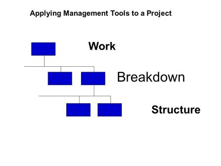 Breakdown Work Structure Applying Management Tools to a Project.