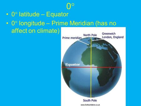 00 0  latitude – Equator 0  longitude – Prime Meridian (has no affect on climate)