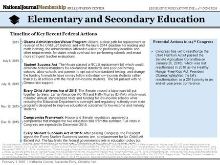 Nov 19, 2015 July 8, 2015 July 16, 2015 Elementary and Secondary Education Timeline of Key Recent Federal Actions Potential Actions in 114 th Congress.