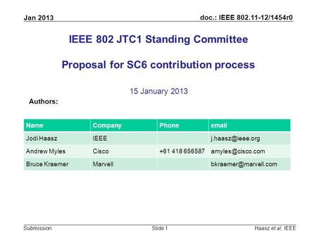 Doc.: IEEE 802.11-12/1454r0 Submission Jan 2013 IEEE 802 JTC1 Standing Committee Proposal for SC6 contribution process 15 January 2013 Haasz et al, IEEESlide.