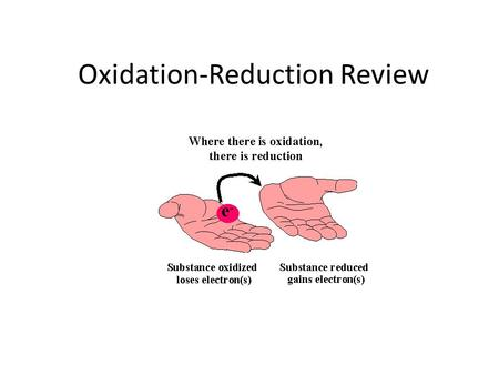 Oxidation-Reduction Review. An oxidation-reduction reaction involves the transfer of electrons (e - ). Be able to recognize oxidation/reduction reactions.