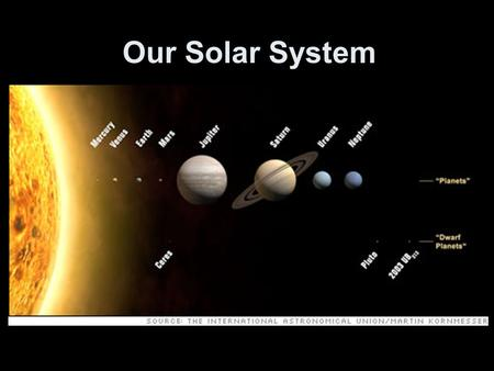 Our Solar System our solar system is in the Milky Way galaxy composed of the Sun (yellow dwarf) and everything that orbits it –sun is 99.8% of the.
