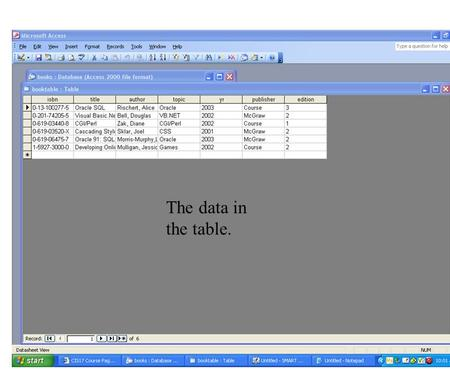 The data in the table.. Starting a query. Two criteria in an AND relationship.