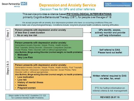 Depression and Anxiety Service Decision Tree for GPs and other referrers Person presents with depression and/or anxiety: Generalised Anxiety Disorder,