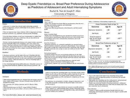 Deep Dyadic Friendships vs. Broad Peer Preference During Adolescence as Predictors of Adolescent and Adult Internalizing Symptoms Rachel K. Narr & Joseph.