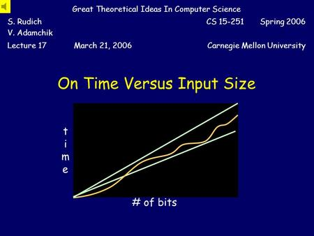 On Time Versus Input Size Great Theoretical Ideas In Computer Science S. Rudich V. Adamchik CS 15-251 Spring 2006 Lecture 17March 21, 2006Carnegie Mellon.