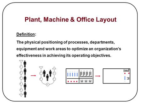 Definition: The physical positioning of processes, departments, equipment and work areas to optimize an organization's effectiveness in achieving its operating.