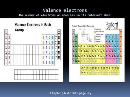 Valence electrons The number of electrons an atom has in its outermost shell Chapter 4 Text starts page 114.