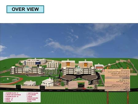 OVER VIEW. FACILITIES Block 1 : Academic and Admin Block 2 : Academic Masjid Digitalized Multi lingual library Research Centre Audio Visual theatre Live.