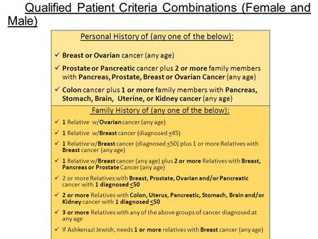 Qualified Patient Criteria Combinations (Female and Male) Personal History of (any one of the below): Breast or Ovarian cancer (any age) Prostate or Pancreatic.