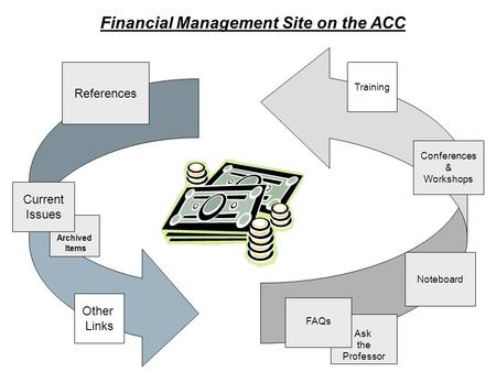 Conferences & Workshops Training Other Links Ask the Professor References Financial Management Site on the ACC Archived Items Current Issues FAQs Noteboard.