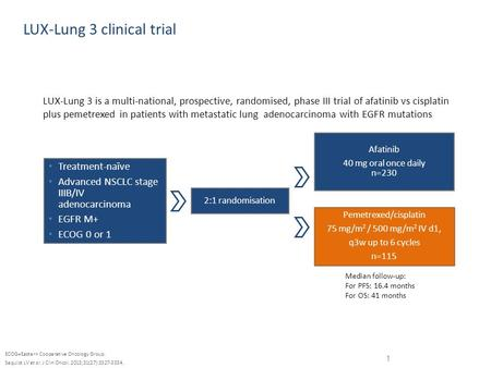 1 LUX-Lung 3 clinical trial ECOG=Eastern Cooperative Oncology Group. Sequist LV et al. J Clin Oncol. 2013;31(27):3327-3334. Treatment-naïve Advanced NSCLC.