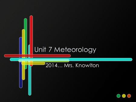 Unit 7 Meteorology 2014… Mrs. Knowlton. Weather describes the conditions in the atmosphere (mostly the troposphere the lowest layer of the atmosphere)