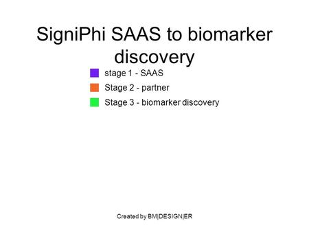 Created by BM|DESIGN|ER SigniPhi SAAS to biomarker discovery stage 1 - SAAS Stage 2 - partner Stage 3 - biomarker discovery.