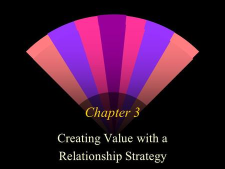 Chapter 3 Creating Value with a Relationship Strategy.