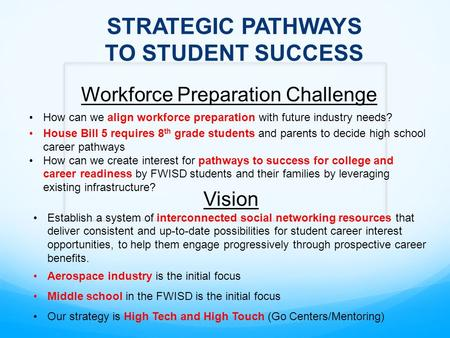 Workforce Preparation Challenge How can we align workforce preparation with future industry needs? House Bill 5 requires 8 th grade students and parents.