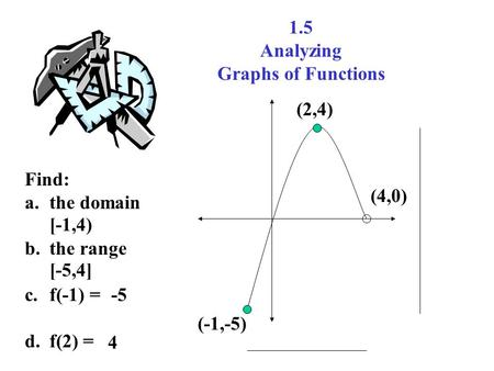 1.5 Analyzing Graphs of Functions (-1,-5) (2,4) (4,0) Find: a.the domain b.the range c.f(-1) = d.f(2) = [-1,4) [-5,4] -5 4.