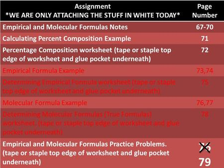 Assignment *WE ARE ONLY ATTACHING THE STUFF IN WHITE TODAY* Page Number Empirical <strong>and</strong> Molecular Formulas Notes67-70 Calculating Percent Composition Example71.