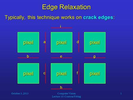 October 3, 2013Computer Vision Lecture 10: Contour Fitting 1 Edge Relaxation Typically, this technique works on crack edges: pixelpixelpixel pixelpixelpixelebg.