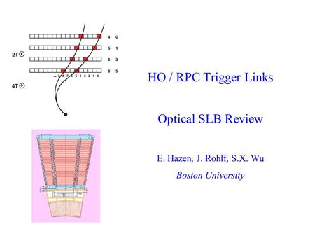 HO / RPC Trigger Links Optical SLB Review E. Hazen, J. Rohlf, S.X. Wu Boston University.