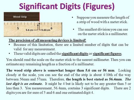 The precision of all measuring devices is limited! Because of this limitation, there are a limited number of digits that can be valid for any measurement.