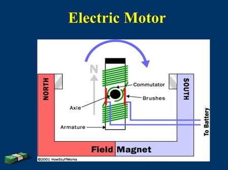 Electric Motor. Motor Selection Criteria ➢ Motor type: DC, AC, single-phase, three-phase and so on ➢ Power rating and speed ➢ Operating.
