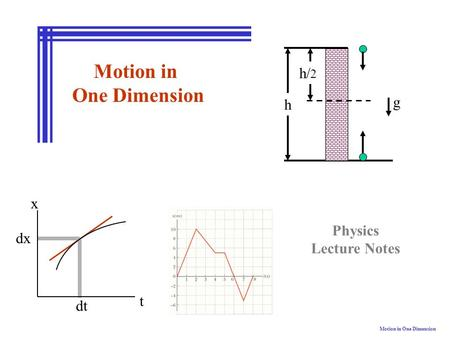 Motion in One Dimension Physics Lecture Notes dx dt x t h h/ 2 g Motion in One Dimension.