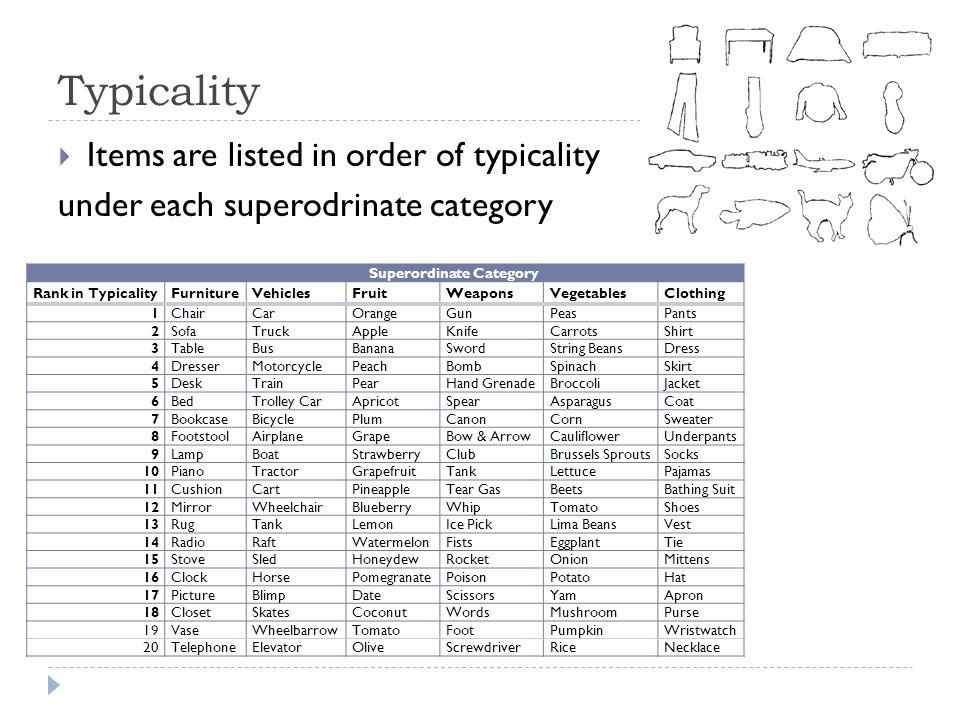 Typicality  Basic level category models may be prototypes