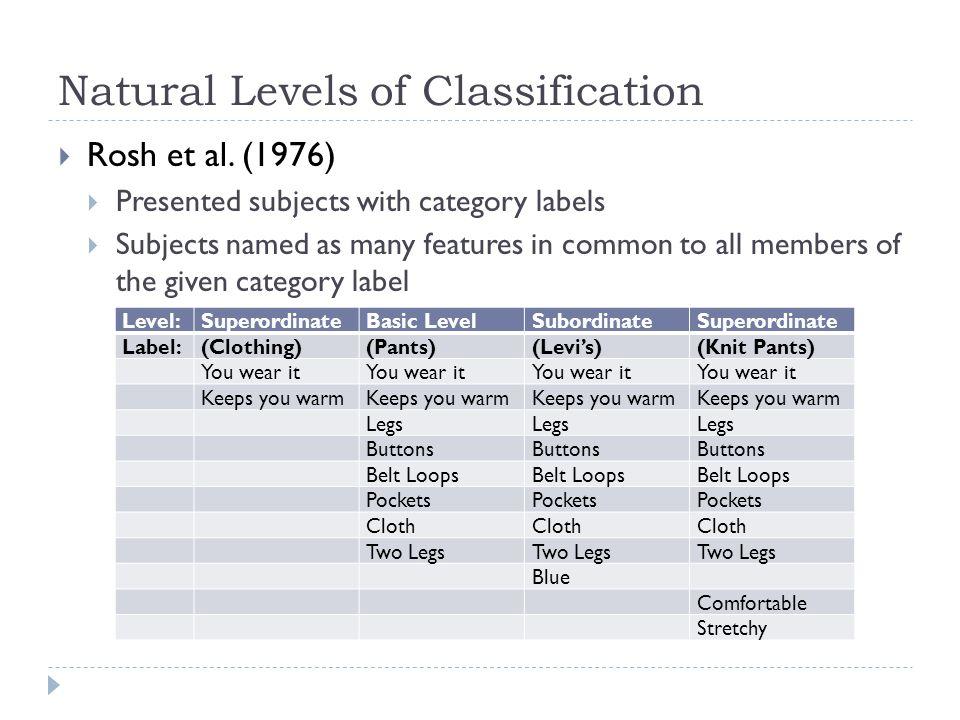 Natural Levels of Classification  Rosh et al.