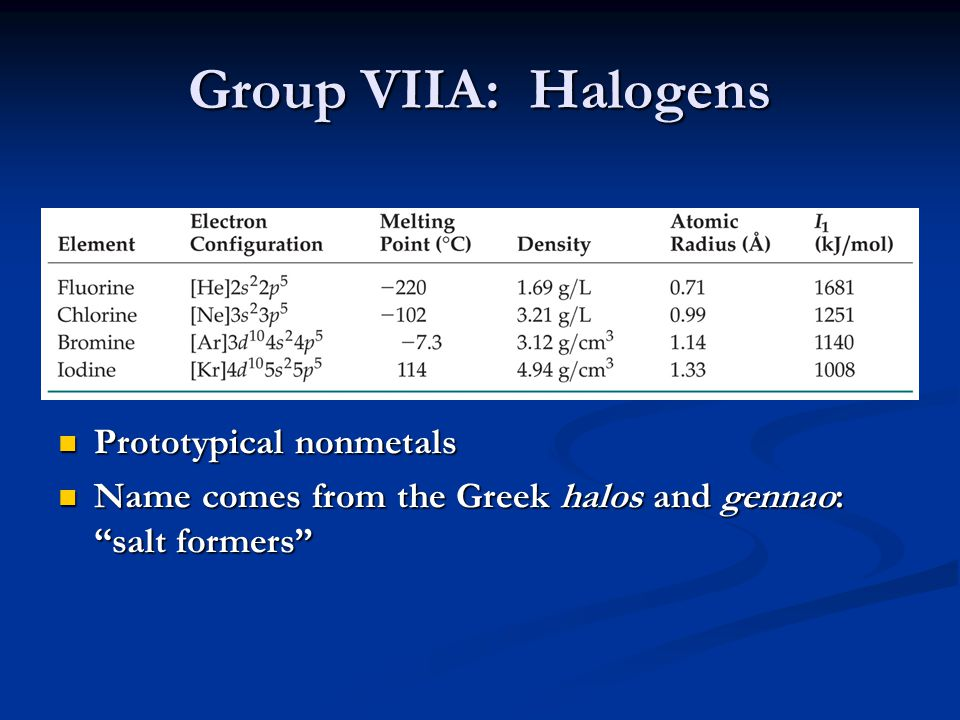 Group VIIA: Halogens Large, negative electron affinities Therefore, tend to oxidize other elements easily React directly with metals to form metal halides Chlorine added to water supplies to serve as disinfectant