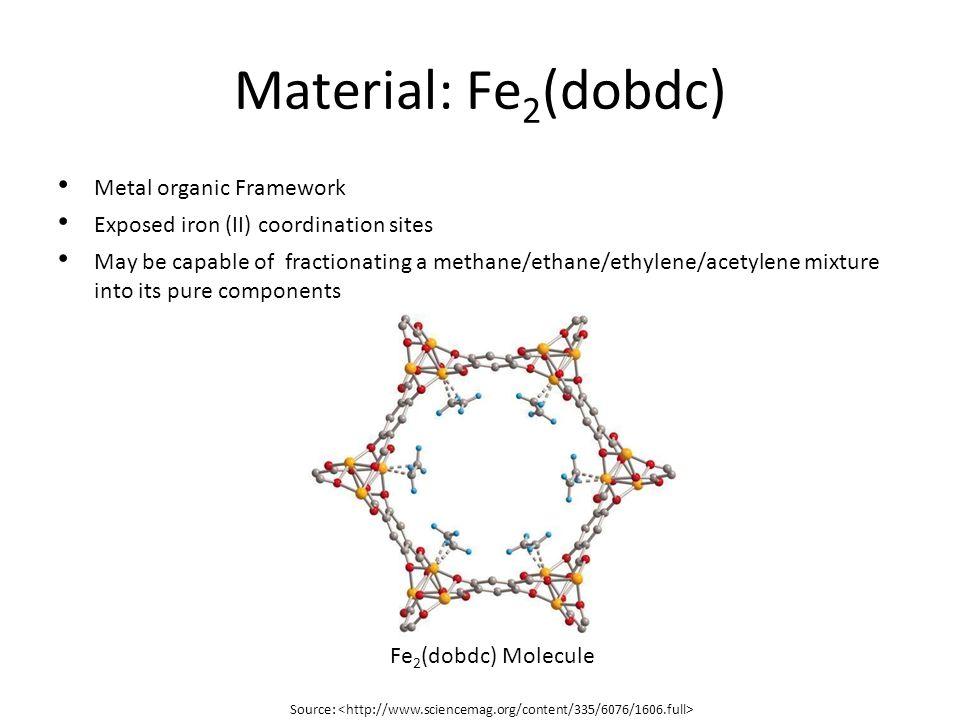 Test 1: Hydrocarbon Adsorption Purpose: Determine the ability of Fe 2 (dobdc) to adsorb light hydrocarbons Use pure component equilibrium isotherms for methane, ethane, ethylene, acetylene, propane and propylene These isotherms were measured at 318, 333 and 353K Diagram demonstrating adsorption Source: commons.wikimedia.org