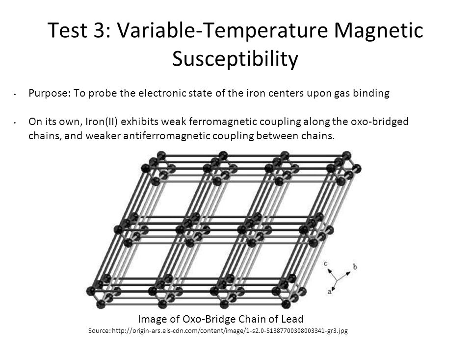 Test 3: Variable-Temperature Magnetic Susceptibility (cont.d) Figure 3.