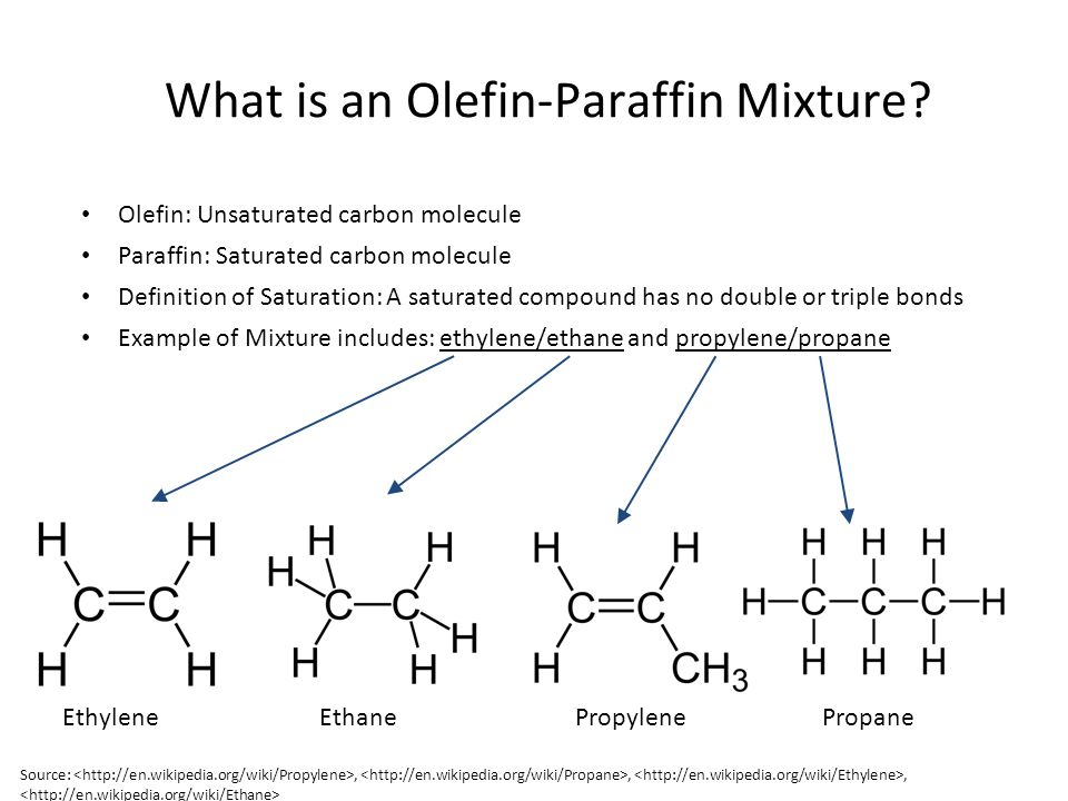 Olefin-Paraffin Mixture Due to similar size and volatilities, separation requires cryogenic distillation Molecular Weight of Ethane:30.07 g/mol Molecular Weight of Ethylene:28.05 g/mol Molecular Weight of Propane:44.10 g/mol Molecular Weight of Propylene:42.08 g/mol Various Hydrocarbon Boiling Points Source:
