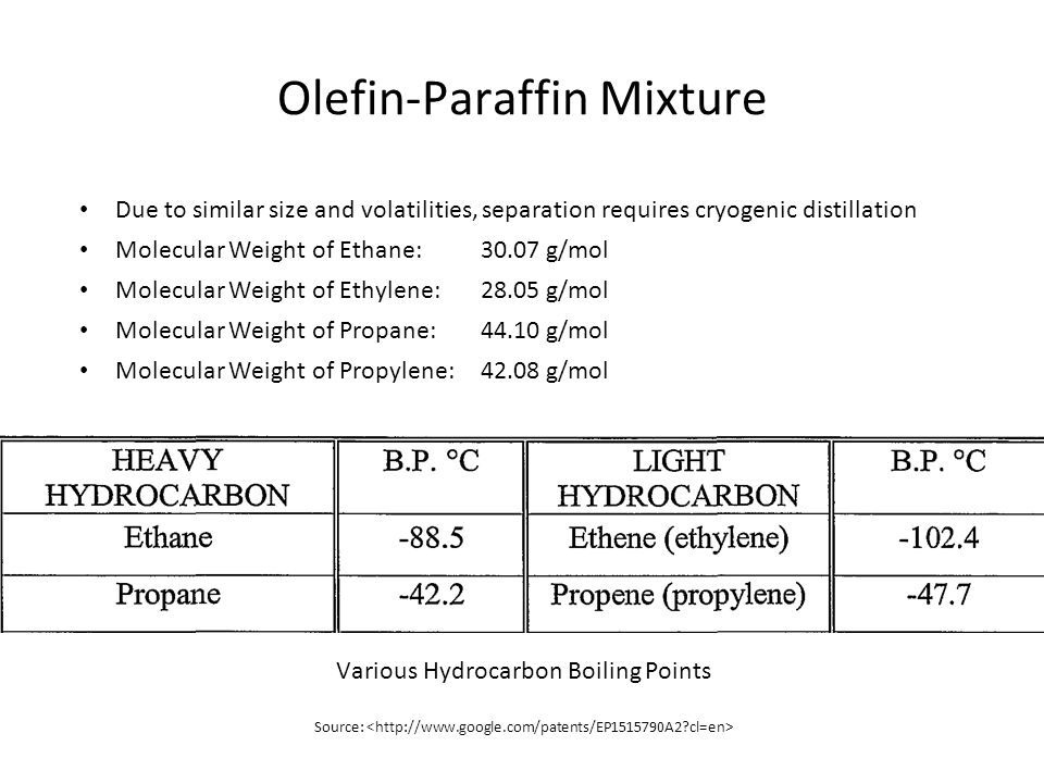 Cryogenic Distillation Olefin-Paraffin mixture stream is compressed to cold temperatures and high pressures These cold temperatures and high pressures allow for the distillation of the olefin- paraffin mixture The process is very energy- intensive Cryogenic Distillation Tower Source: