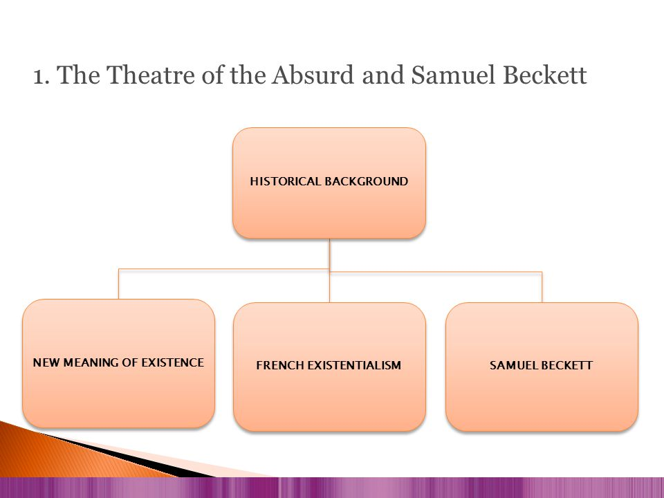 HISTORICAL BACKGROUND NEW MEANING OF EXISTENCE FRENCH EXISTENTIALISM SAMUEL BECKETT 1.