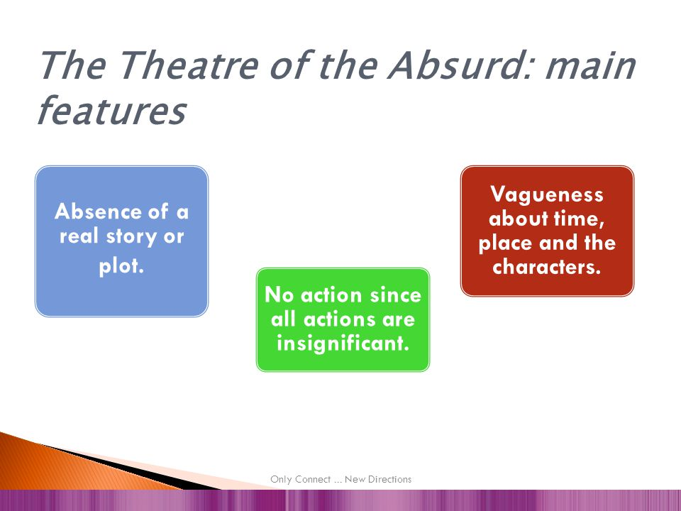 The Theatre of the Absurd: main features Only Connect...
