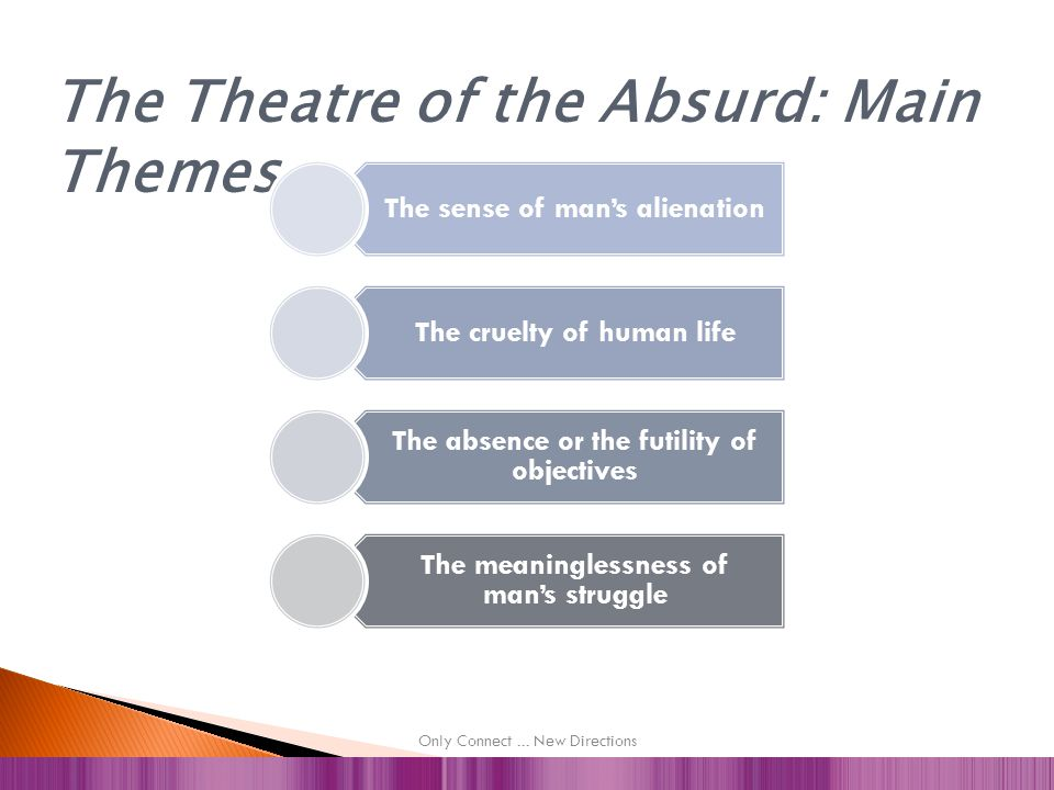 The Theatre of the Absurd: Main Themes Only Connect...